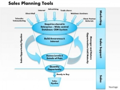 Business Diagram Sales Planning Tools PowerPoint Ppt Presentation