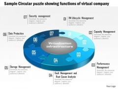 Business Diagram Sample Circular Puzzle Showing Functions Of A Virtual Company Ppt Slide