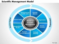 Business Diagram Scientific Management Model PowerPoint Ppt Presentation