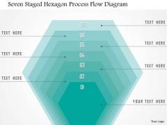 Business Diagram Seven Staged Hexagon Process Flow Diagram Presentation Template