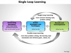 Business Diagram Single Loop Learning PowerPoint Ppt Presentation
