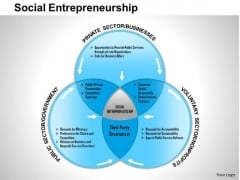 Business Diagram Social Entrepreneurship PowerPoint Ppt Presentation