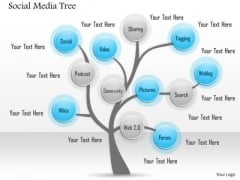 Business Diagram Social Media Tree With Various Ways To Share And Spread Your Word Out Ppt Slide