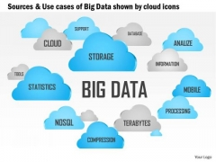 Business Diagram Sources And Use Cases Of Big Data Shown By Cloud Icons Ppt Slide