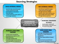 Business Diagram Sourcing Strategies PowerPoint Ppt Presentation