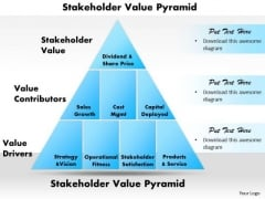 Business Diagram Stakeholder Value Pyramid PowerPoint Ppt Presentation