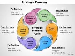 Business Diagram Strategic Planning PowerPoint Ppt Presentation