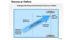 Business Diagram Success Or Failure PowerPoint Ppt Presentation