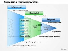 Business Diagram Succession Planning Process PowerPoint Ppt Presentation