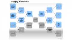 Business Diagram Supply Networks PowerPoint Ppt Presentation