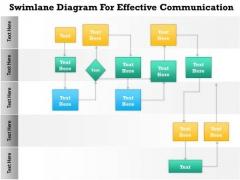 Business Diagram Swimlane Diagram For Effective Communication Presentation Template