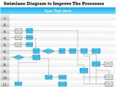 Business Diagram Swimlane Diagram To Improve The Processes Presentation Template