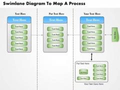 Business Diagram Swimlane Diagram To Map A Process Presentation Template
