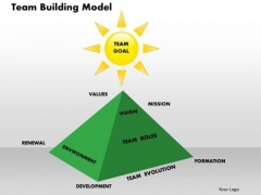 Business Diagram Team Building Model PowerPoint Ppt Presentation