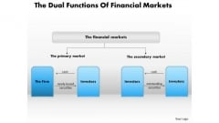 Business Diagram The Dual Functions Of Financial Markets PowerPoint Ppt Presentation