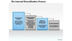 Business Diagram The Internal Diversification Process PowerPoint Ppt Presentation