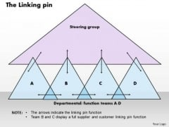 Business Diagram The Linking Pin PowerPoint Ppt Presentation