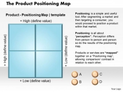 Business Diagram The Product Positioning Map PowerPoint Ppt Presentation