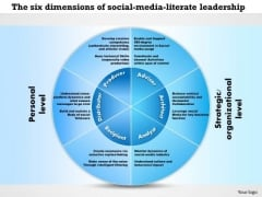 Business Diagram The Six Dimensions Of Social Media Literate Leadership PowerPoint Ppt Presentation