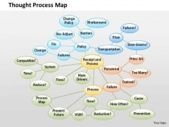 Business Diagram Thought Process Map PowerPoint Ppt Presentation