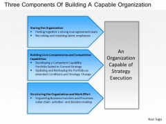 Business Diagram Three Components Of Building A Capable Organization PowerPoint Ppt Presentation
