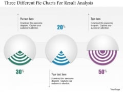 Business Diagram Three Different Pie Charts For Result Analysis Presentation Template