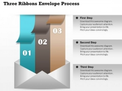 Business Diagram Three Ribbons Envelope Process Presentation Template