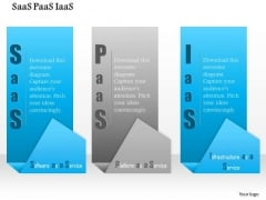 Business Diagram Three Signboard Showing Saas Pass And Iaas Cloud Comupting Presentation Template