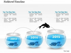 Business Diagram Three Staged Fish Bowl Diagram For 2013 To 2015 Year Text Presentation Template
