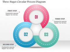 Business Diagram Three Stages Circular Process Diagram Presentation Template