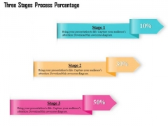 Business Diagram Three Stages Process Percentage Presentation Template