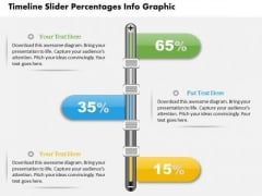 Business Diagram Timeline Slider Percentages Info Graphic Presentation Template