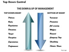 Business Diagram Top Down Control PowerPoint Ppt Presentation