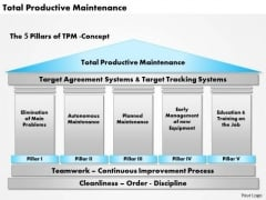Business Diagram Total Productive Maintenance PowerPoint Ppt Presentation