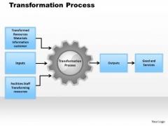 Business Diagram Transformation Process PowerPoint Ppt Presentation