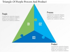 Business Diagram Triangle Of People Process And Product Presentation Template