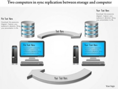 Business Diagram Two Computers In Sync Replication Between Storage And Compute Presentation Template