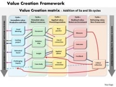 Business Diagram Value Creation Framework PowerPoint Ppt Presentation