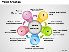 Business Diagram Value Creation PowerPoint Ppt Presentation