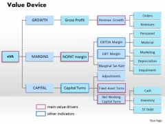 Business Diagram Value Device PowerPoint Ppt Presentation
