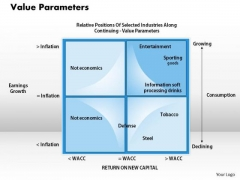 Business Diagram Value Parameters PowerPoint Ppt Presentation
