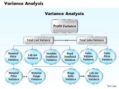 Business Diagram Variance Analysis PowerPoint Ppt Presentation