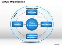 Business Diagram Virtual Organization PowerPoint Ppt Presentation