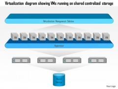 Business Diagram Virtualization Diagram Showing Vms Running On Shared Centralized Storage Ppt Slide