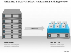 Business Diagram Virtualized And Non Vitualized Environments With Hypervisor Ppt Slide