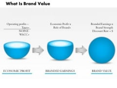 Business Diagram What Is Brand Value PowerPoint Ppt Presentation