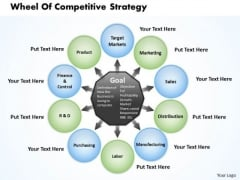 Business Diagram Wheel Of Competitive Strategy PowerPoint Ppt Presentation