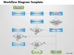 Business Diagram Workflow Diagram Template PowerPoint Ppt Presentation
