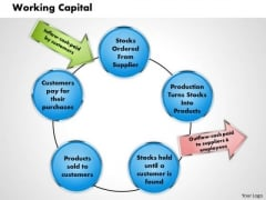 Business Diagram Working Capital PowerPoint Ppt Presentation