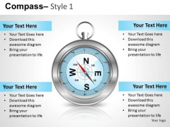 Business Direction Navigation Compass PowerPoint Slides And Compass PowerPoint Templates